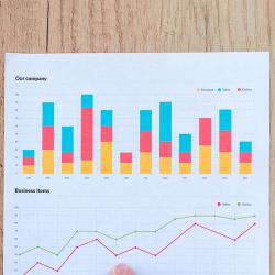 Estatística de Venda - Sistema material para construção